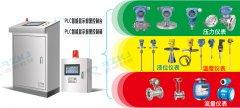 工业PLC自动化控制系统实例图讲解明