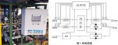 PLC换热站智能控制系统中压力变送器的应用