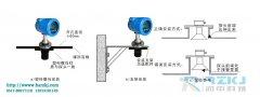 超声波液位计在使用过程中的遇到故障的系统性分析