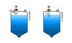 超声波液位计在使用过程中为什么会产生盲区的原因及注意点