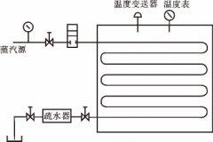 磁翻板液位计在蒸纱机工艺流程中的功能与应用
